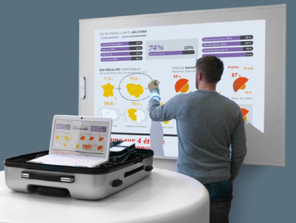 utilisation du vidéoprojecteur interactif en cours de SES