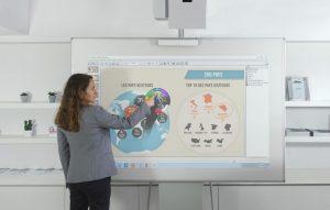 utilisation du VPI en classe