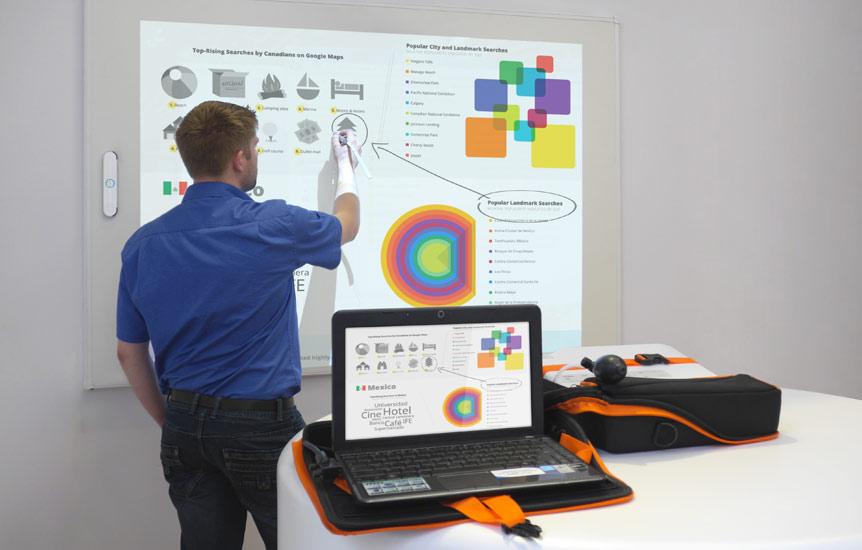 Vidéoprojecteur interactif utilisé en entreprise